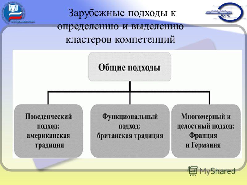Зарубежные подходы к определению и выделению кластеров компетенций