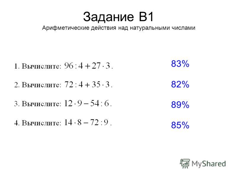 Задание В1 Арифметические действия над натуральными числами 83% 82% 89% 85%