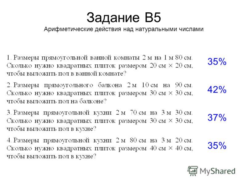 Задание В5 Арифметические действия над натуральными числами 35% 42% 37% 35%
