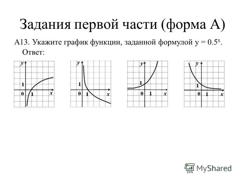 Задания первой части (форма А) А13. Укажите график функции, заданной формулой y = 0.5 x. Ответ: