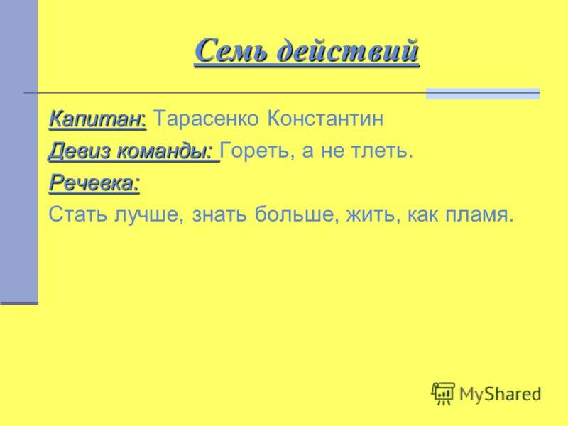 Капитан: Капитан: Тарасенко Константин Девиз команды: Девиз команды: Гореть, а не тлеть.Речевка: Стать лучше, знать больше, жить, как пламя.