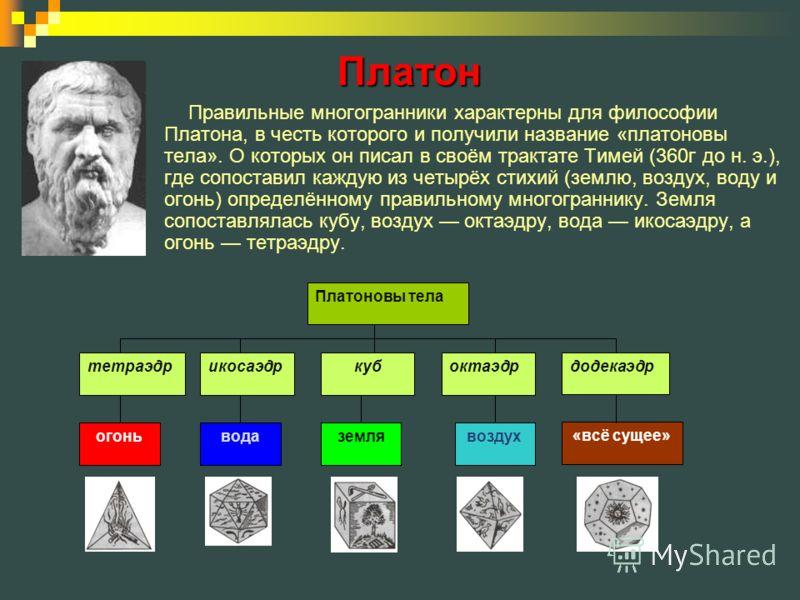Правильные многогранники характерны для философии Платона, в честь которого и получили название «платоновы тела». О которых он писал в своём трактате Тимей (360г до н. э.), где сопоставил каждую из четырёх стихий (землю, воздух, воду и огонь) определ