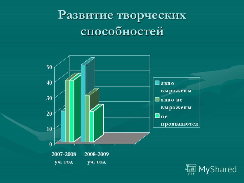 Развитие творческих способностей 2007-2008 уч. год 2008-2009 уч. год