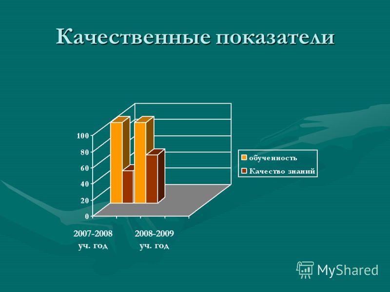 Качественные показатели 2007-2008 уч. год 2008-2009 уч. год