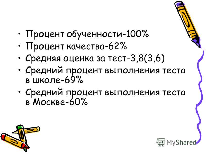 Процент обученности-100% Процент качества-62% Средняя оценка за тест-3,8(3,6) Средний процент выполнения теста в школе-69% Средний процент выполнения теста в Москве-60%