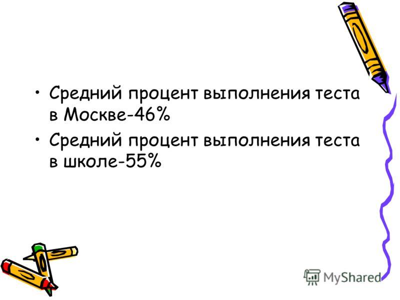 Средний процент выполнения теста в Москве-46% Средний процент выполнения теста в школе-55%