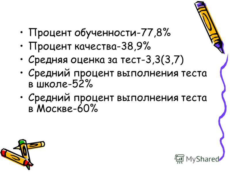 Процент обученности-77,8% Процент качества-38,9% Средняя оценка за тест-3,3(3,7) Средний процент выполнения теста в школе-52% Средний процент выполнения теста в Москве-60%