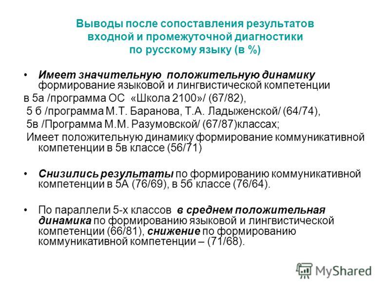 Выводы после сопоставления результатов входной и промежуточной диагностики по русскому языку (в %) Имеет значительную положительную динамику формирование языковой и лингвистической компетенции в 5а /программа ОС «Школа 2100»/ (67/82), 5 б /программа