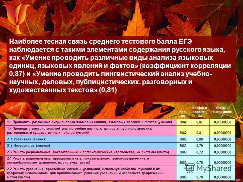 Наиболее тесная связь среднего тестового балла ЕГЭ наблюдается с такими элементами содержания русского языка, как «Умение проводить различные виды анализа языковых единиц, языковых явлений и фактов» (коэффициент корреляции 0,87) и «Умение проводить л