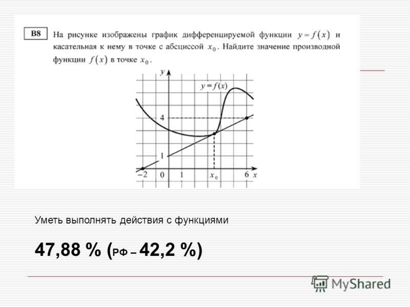 Уметь выполнять действия с функциями 47,88 % ( РФ – 42,2 %)