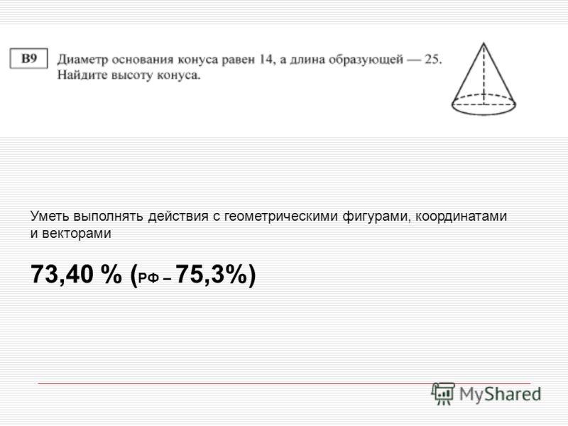 Уметь выполнять действия с геометрическими фигурами, координатами и векторами 73,40 % ( РФ – 75,3%)