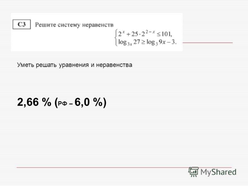 Уметь решать уравнения и неравенства 2,66 % ( РФ – 6,0 %)