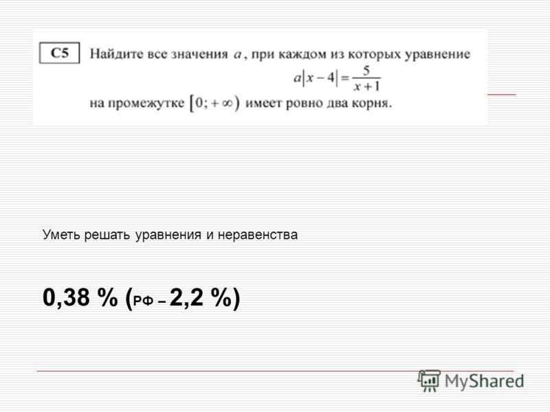 Уметь решать уравнения и неравенства 0,38 % ( РФ – 2,2 %)