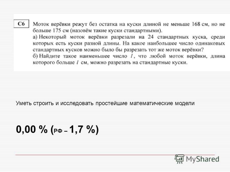 Уметь строить и исследовать простейшие математические модели 0,00 % ( РФ – 1,7 %)