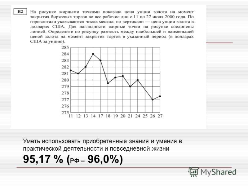 Уметь использовать приобретенные знания и умения в практической деятельности и повседневной жизни 95,17 % ( РФ – 96,0%)