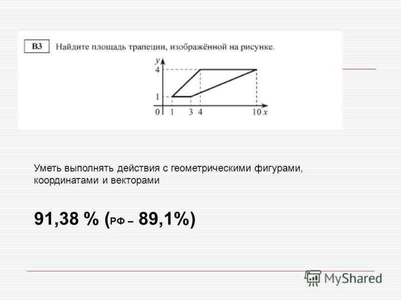 Уметь выполнять действия с геометрическими фигурами, координатами и векторами 91,38 % ( РФ – 89,1%)