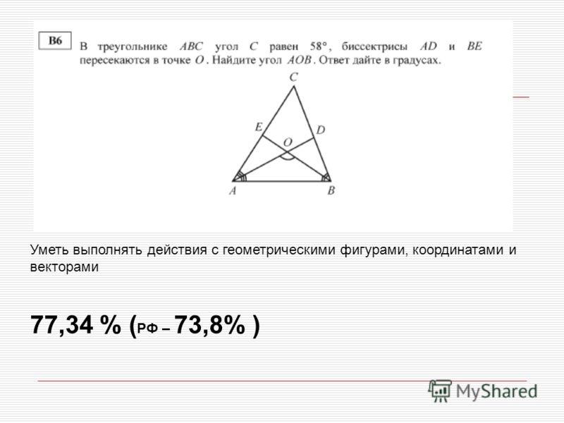 Уметь выполнять действия с геометрическими фигурами, координатами и векторами 77,34 % ( РФ – 73,8% )