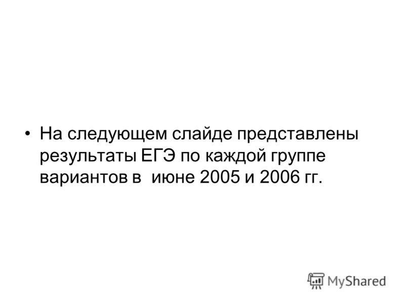 На следующем слайде представлены результаты ЕГЭ по каждой группе вариантов в июне 2005 и 2006 гг.