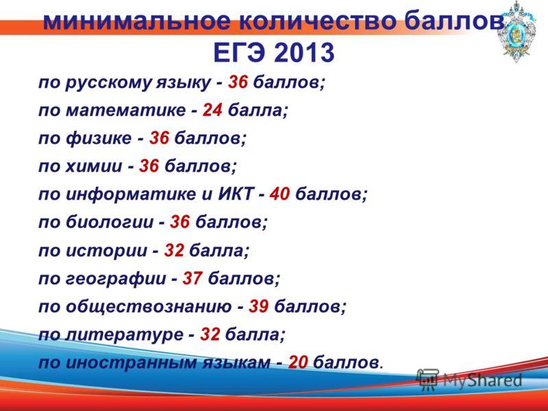 минимальное количество баллов ЕГЭ 2013 по русскому языку - 36 баллов; по математике - 24 балла; по физике - 36 баллов; по химии - 36 баллов; по информатике и ИКТ - 40 баллов; по биологии - 36 баллов; по истории - 32 балла; по географии - 37 баллов; п