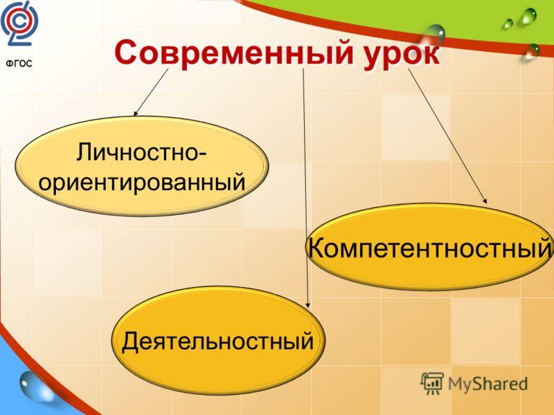 Современный урок Личностно- ориентированный Компетентностный Деятельностный ФГОС