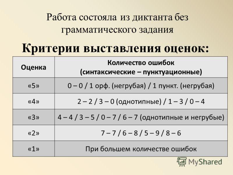 Критерии выставления оценок: Работа состояла из диктанта без грамматического задания Оценка Количество ошибок (синтаксические – пунктуационные) «5»0 – 0 / 1 орф. (негрубая) / 1 пункт. (негрубая) «4»2 – 2 / 3 – 0 (однотипные) / 1 – 3 / 0 – 4 «3»4 – 4