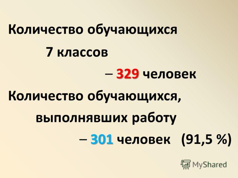 Количество обучающихся 7 классов 329 – 329 человек Количество обучающихся, выполнявших работу 301 – 301 человек (91,5 %)