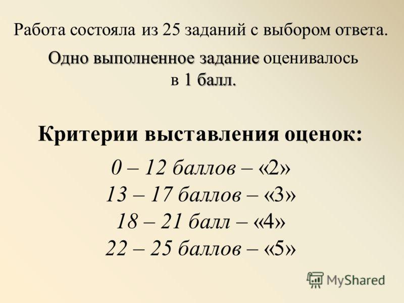 Критерии выставления оценок: 0 – 12 баллов – «2» 13 – 17 баллов – «3» 18 – 21 балл – «4» 22 – 25 баллов – «5» Работа состояла из 25 заданий с выбором ответа. Одно выполненное задание Одно выполненное задание оценивалось 1 балл. в 1 балл.
