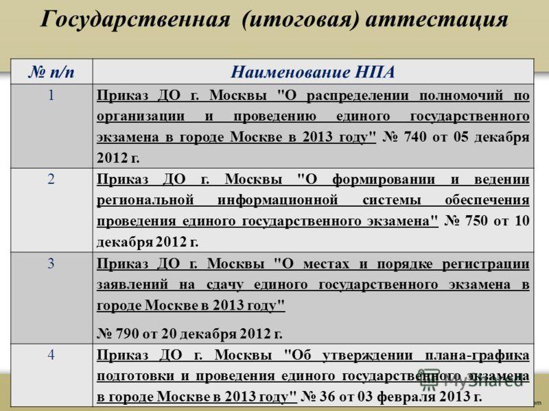 Государственная (итоговая) аттестация п/пНаименование НПА 1 Приказ ДО г. Москвы