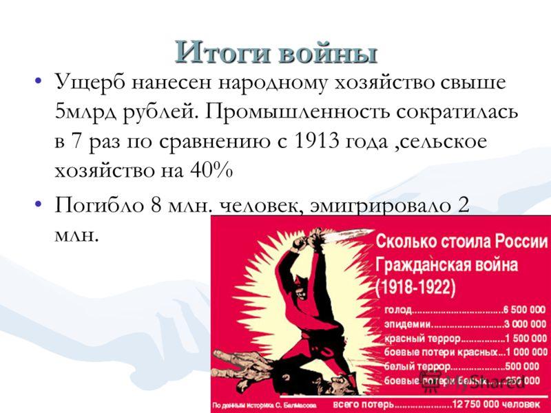 Итоги войны Ущерб нанесен народному хозяйство свыше 5млрд рублей. Промышленность сократилась в 7 раз по сравнению с 1913 года,сельское хозяйство на 40%Ущерб нанесен народному хозяйство свыше 5млрд рублей. Промышленность сократилась в 7 раз по сравнен