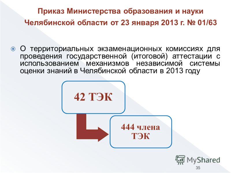 О территориальных экзаменационных комиссиях для проведения государственной (итоговой) аттестации с использованием механизмов независимой системы оценки знаний в Челябинской области в 2013 году 35 42 ТЭК 444 члена ТЭК