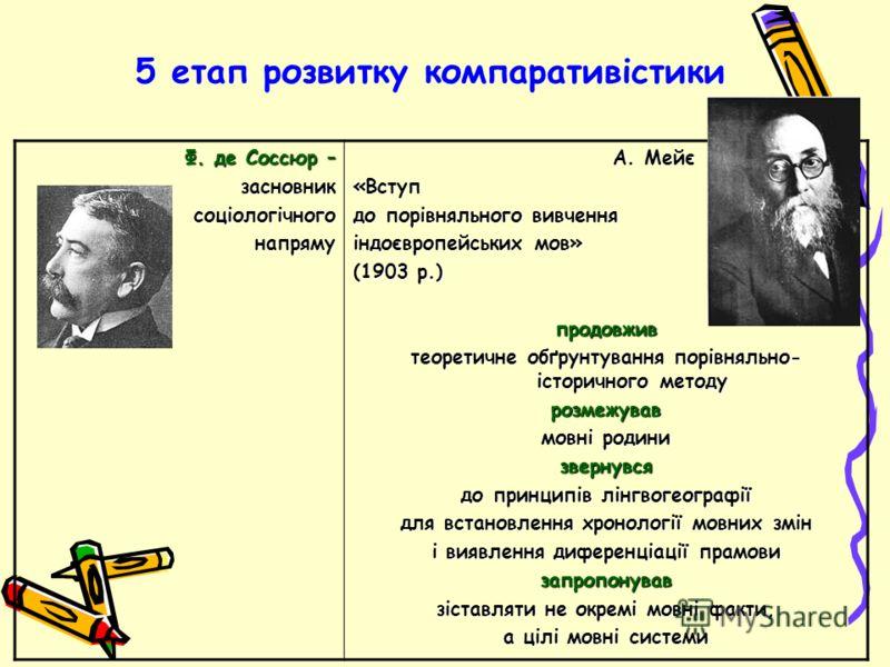 5 етап розвитку компаративістики Ф. де Соссюр – Ф. де Соссюр –засновниксоціологічногонапряму А. Мейє А. Мейє«Вступ до порівняльного вивчення індоєвропейських мов» (1903 р.) продовжив теоретичне обґрунтування порівняльно- історичного методу розмежував