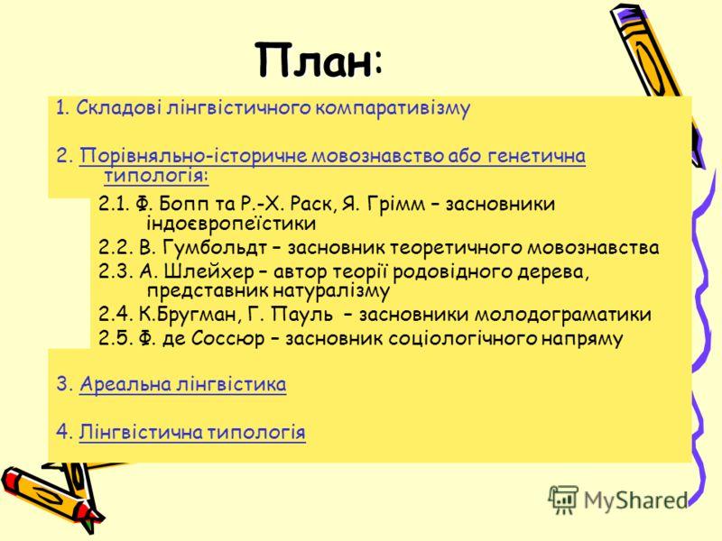 План План: 1. Складові лінгвістичного компаративізму 2. Порівняльно-історичне мовознавство або генетична типологія: 2.1. Ф. Бопп та Р.-Х. Раск, Я. Грімм – засновники індоєвропеїстики 2.2. В. Гумбольдт – засновник теоретичного мовознавства 2.3. А. Шле