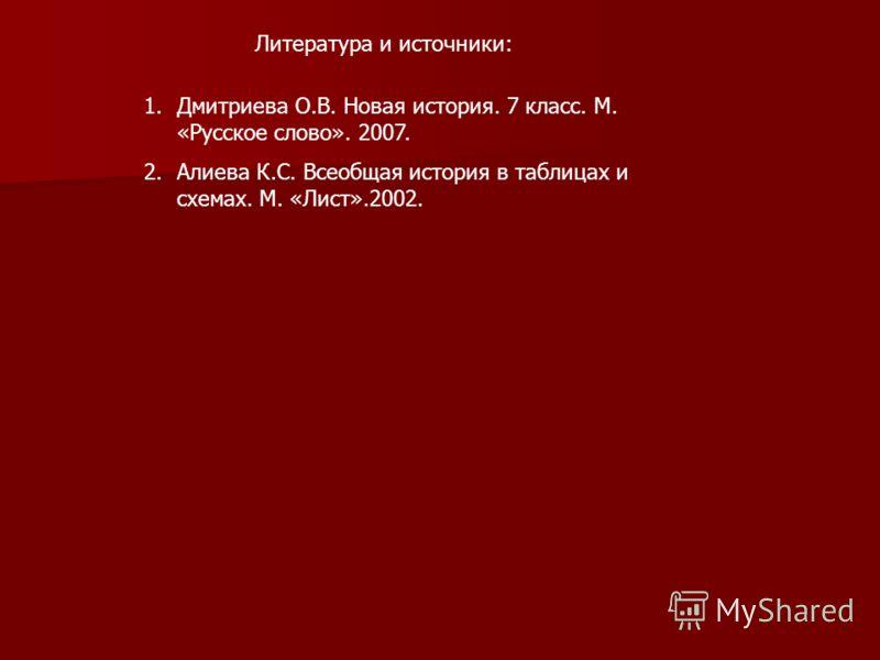 История россии. Xvii—xviii века. 7 класс. Учебник. Фгос пчелов е.