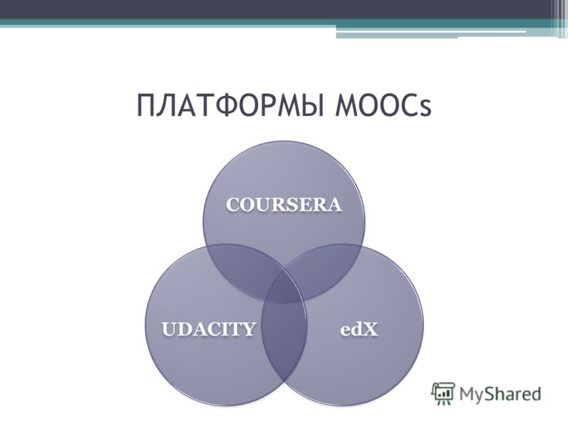 ПЛАТФОРМЫ MOOCs COURSERA edXUDACITY