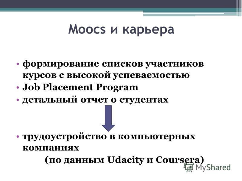 Moocs и карьера формирование списков участников курсов с высокой успеваемостью Job Placement Program детальный отчет о студентах трудоустройство в компьютерных компаниях (по данным Udacity и Coursera)