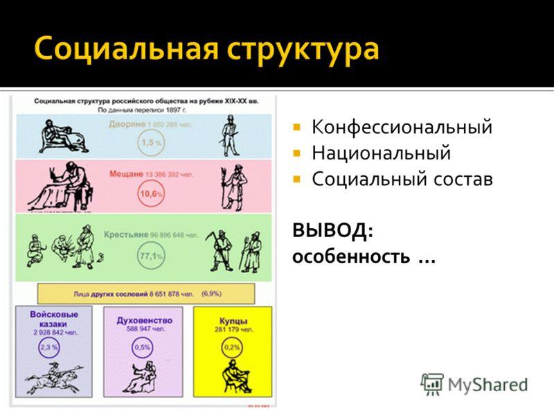 Конфессиональный Национальный Социальный состав ВЫВОД: особенность …