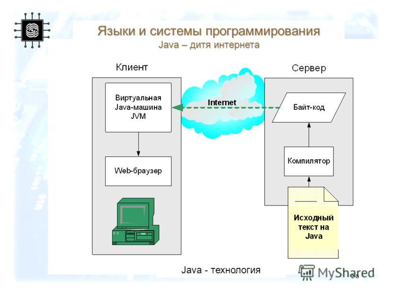 58 Java - технология Языки и системы программирования Java – дитя интернета