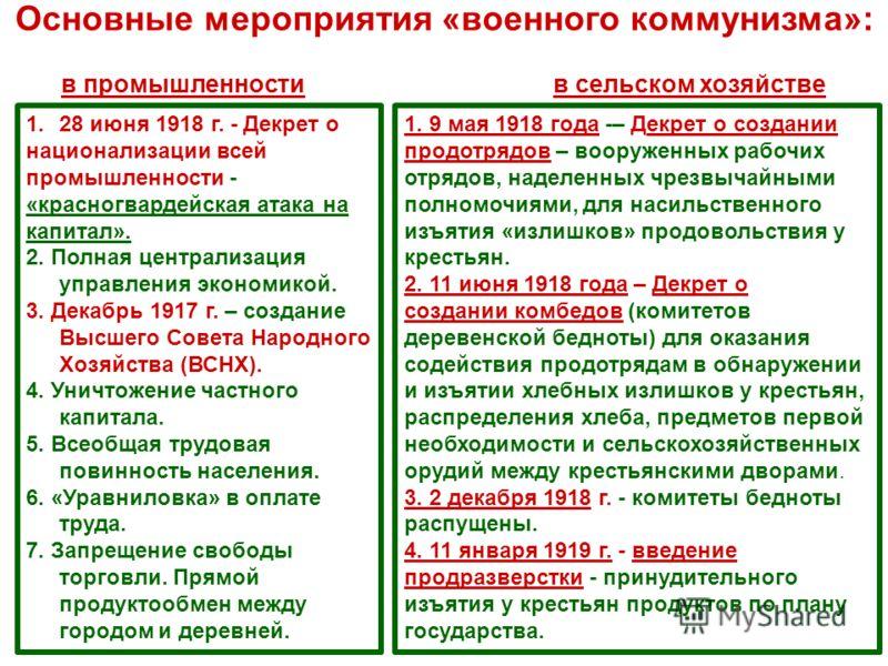 Основные мероприятия «военного коммунизма»: в промышленности в сельском хозяйстве 1. 9 мая 1918 года -– Декрет о создании продотрядов – вооруженных рабочих отрядов, наделенных чрезвычайными полномочиями, для насильственного изъятия «излишков» продово