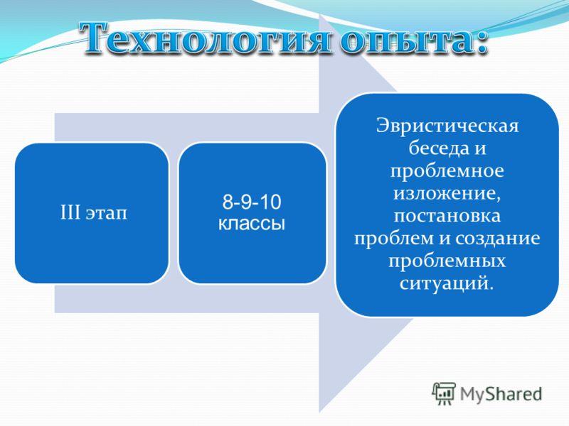 III этап 8-9-10 классы Эвристическая беседа и проблемное изложение, постановка проблем и создание проблемных ситуаций.
