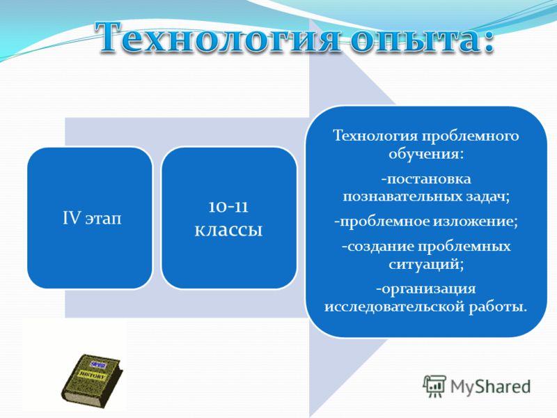 IV этап 10-11 классы Технология проблемного обучения: -постановка познавательных задач; -проблемное изложение; -создание проблемных ситуаций; -организация исследовательской работы.