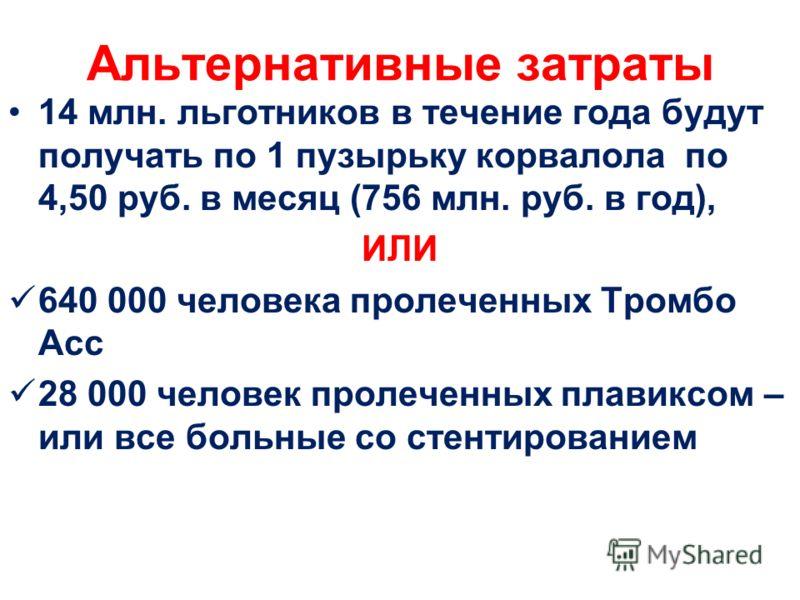 Альтернативные затраты 14 млн. льготников в течение года будут получать по 1 пузырьку корвалола по 4,50 руб. в месяц (756 млн. руб. в год), ИЛИ 640 000 человека пролеченных Тромбо Асс 28 000 человек пролеченных плавиксом – или все больные со стентиро