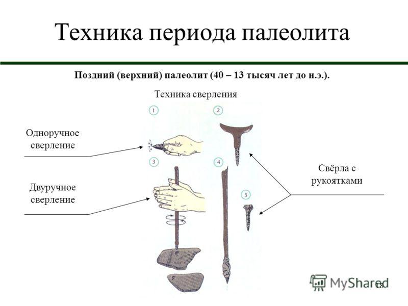 18 Техника периода палеолита Поздний (верхний) палеолит (40 – 13 тысяч лет до н.э.). Техника сверления Одноручное сверление Свёрла с рукоятками Двуручное сверление