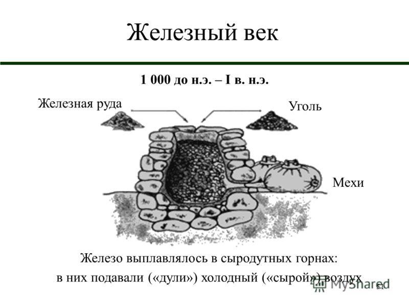 51 Железный век Железо выплавлялось в сыродутных горнах: 1 000 до н.э. – I в. н.э. Железная руда Уголь Мехи в них подавали («дули») холодный («сырой») воздух
