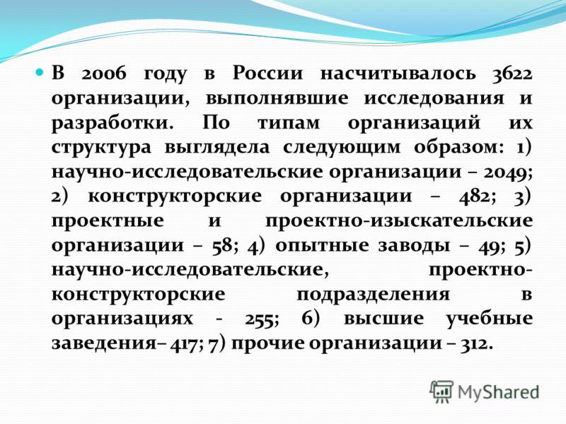 В 2006 году в России насчитывалось 3622 организации, выполнявшие исследования и разработки. По типам организаций их структура выглядела следующим образом: 1) научно-исследовательские организации – 2049; 2) конструкторские организации – 482; 3) проект