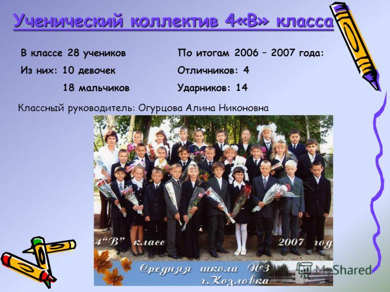 Ученический коллектив 4«В» класса В классе 28 учеников Из них: 10 девочек 18 мальчиков По итогам 2006 – 2007 года: Отличников: 4 Ударников: 14 Классный руководитель: Огурцова Алина Никоновна