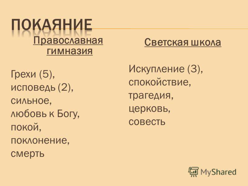 Православная гимназия Грехи (5), исповедь (2), сильное, любовь к Богу, покой, поклонение, смерть Светская школа Искупление (3), спокойствие, трагедия, церковь, совесть