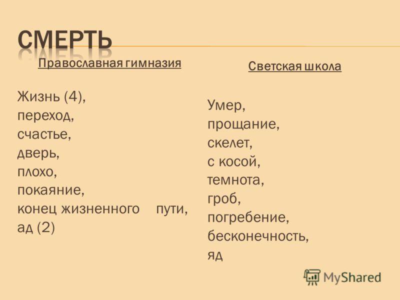Православная гимназия Жизнь (4), переход, счастье, дверь, плохо, покаяние, конец жизненного пути, ад (2) Светская школа Умер, прощание, скелет, с косой, темнота, гроб, погребение, бесконечность, яд