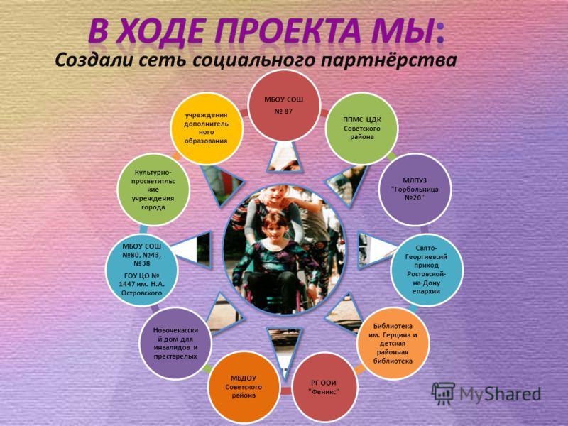 Создали сеть социального партнёрства МБОУ СОШ 87 ППМС ЦДК Советского района МЛПУЗ