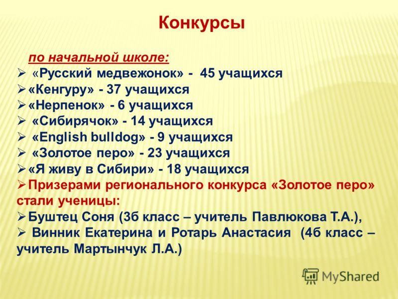 Конкурсы по начальной школе: «Русский медвежонок» - 45 учащихся «Кенгуру» - 37 учащихся «Нерпенок» - 6 учащихся «Сибирячок» - 14 учащихся «English bulldog» - 9 учащихся «Золотое перо» - 23 учащихся «Я живу в Сибири» - 18 учащихся Призерами региональн