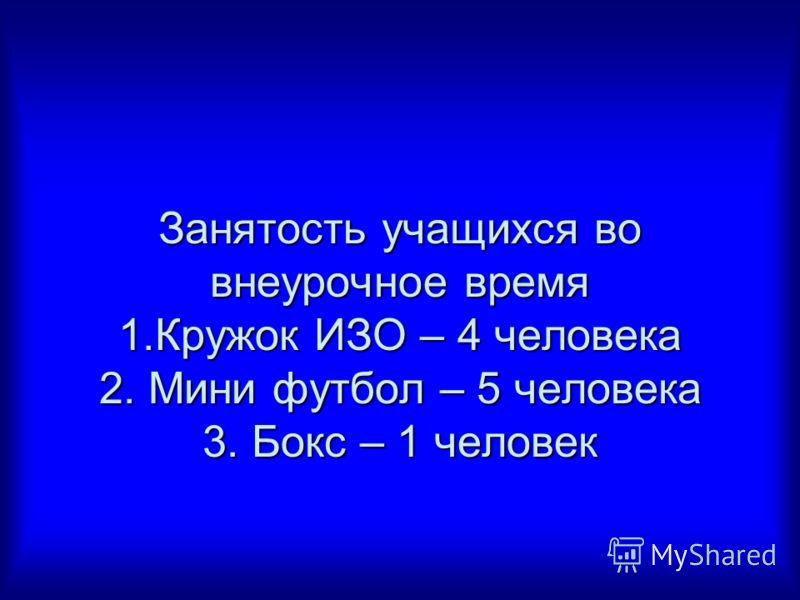 Занятость учащихся во внеурочное время 1.Кружок ИЗО – 4 человека 2. Мини футбол – 5 человека 3. Бокс – 1 человек